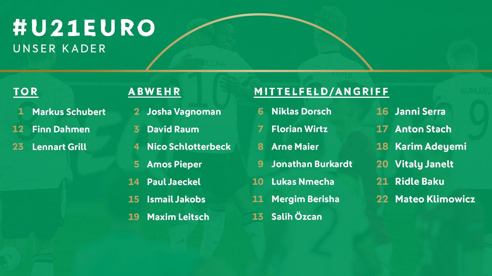 德国U21公布欧青赛淘汰赛大名单:维尔茨阿德耶米领衔插图