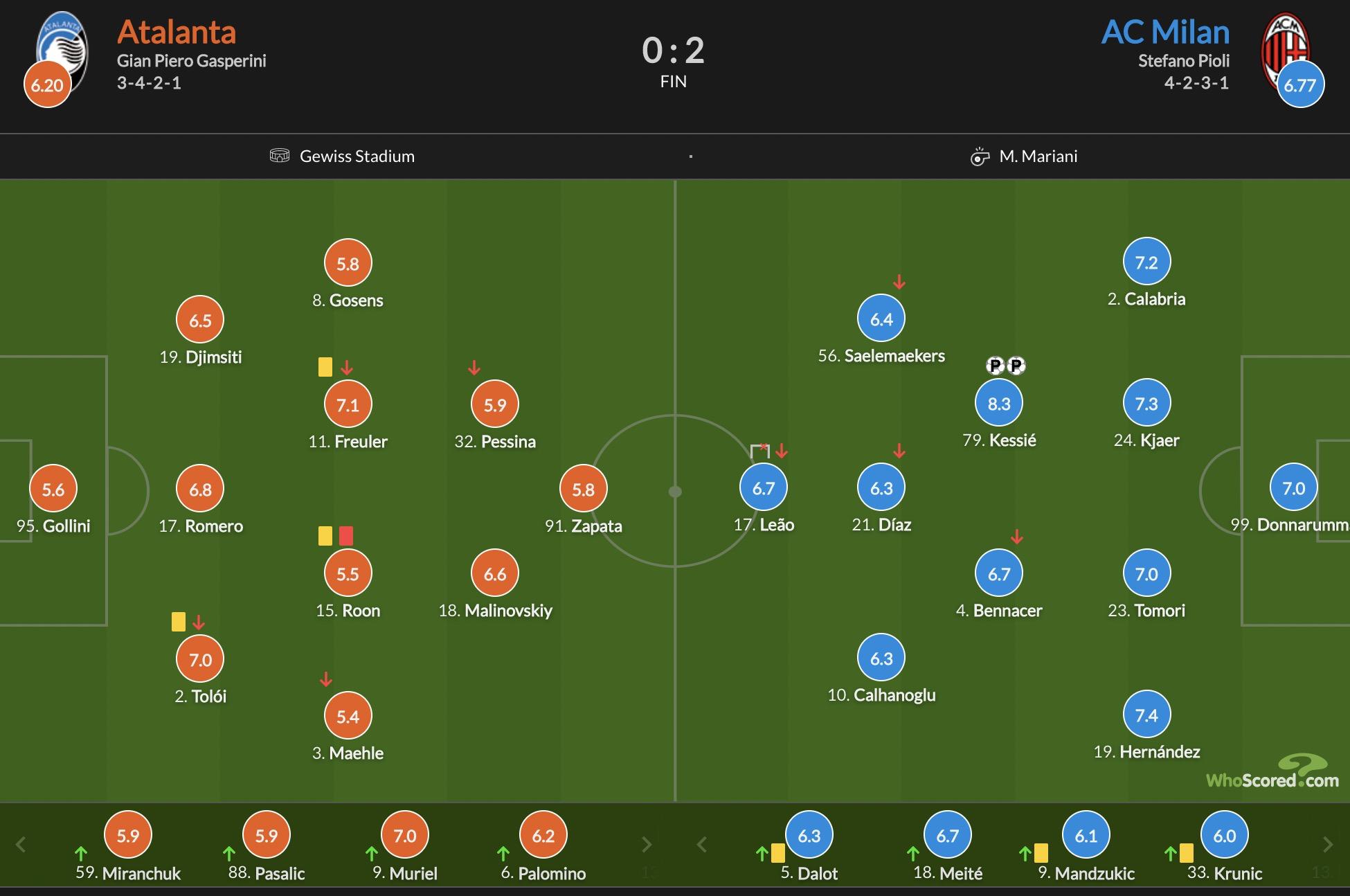 凯西点射双响,米兰客场2-0亚特兰大获联赛亚军+欧冠资格插图12