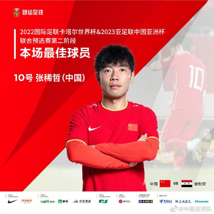 中国队官方:张稀哲当选本场比赛最佳球员
