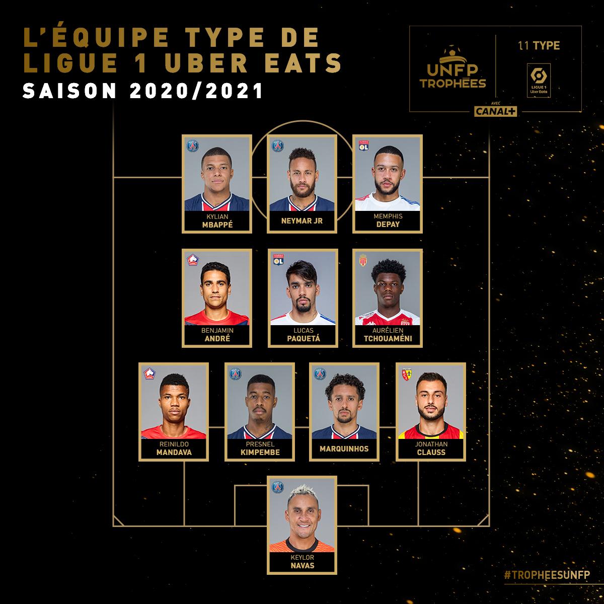 法甲官方赛季最佳阵:巴黎5人入选,冠军里尔仅2人插图