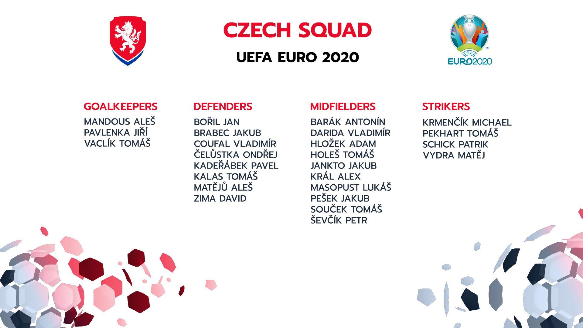 捷克欧洲杯大名单:绍切克&希克领衔,巴拉克&扬克托入选