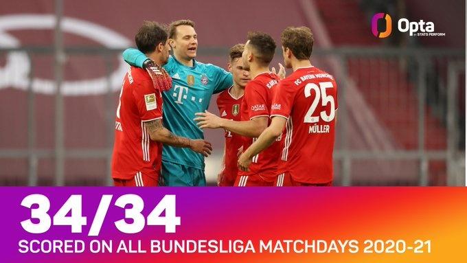 火力持久!拜仁在本赛季34轮联赛中全部都有进球