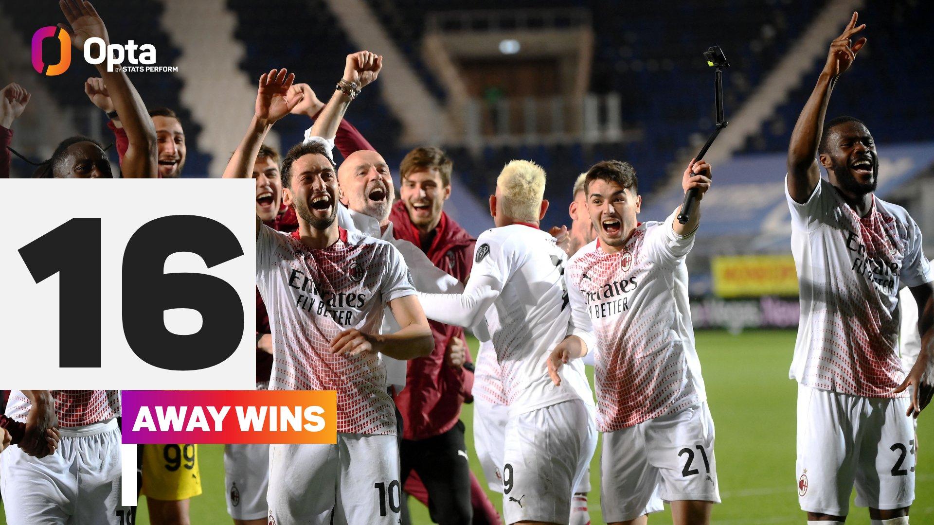 米兰本赛季意甲客场16次取胜,追平皇马曼城的五大联赛纪录插图