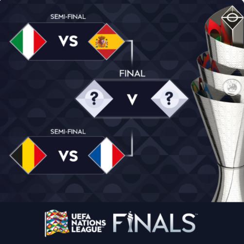 欧国联半决赛抽签结果:意大利VS西班牙,比利时VS法国