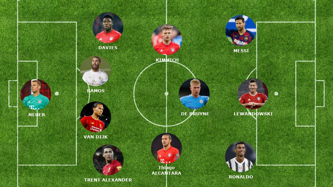 IFFHS世界最佳阵容:拜仁四人,诺伊尔5次当选最佳门将