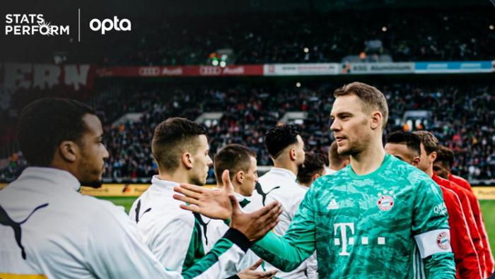 拜仁门兴本赛季欧冠进球最多,药厂霍芬海姆欧联进球最多