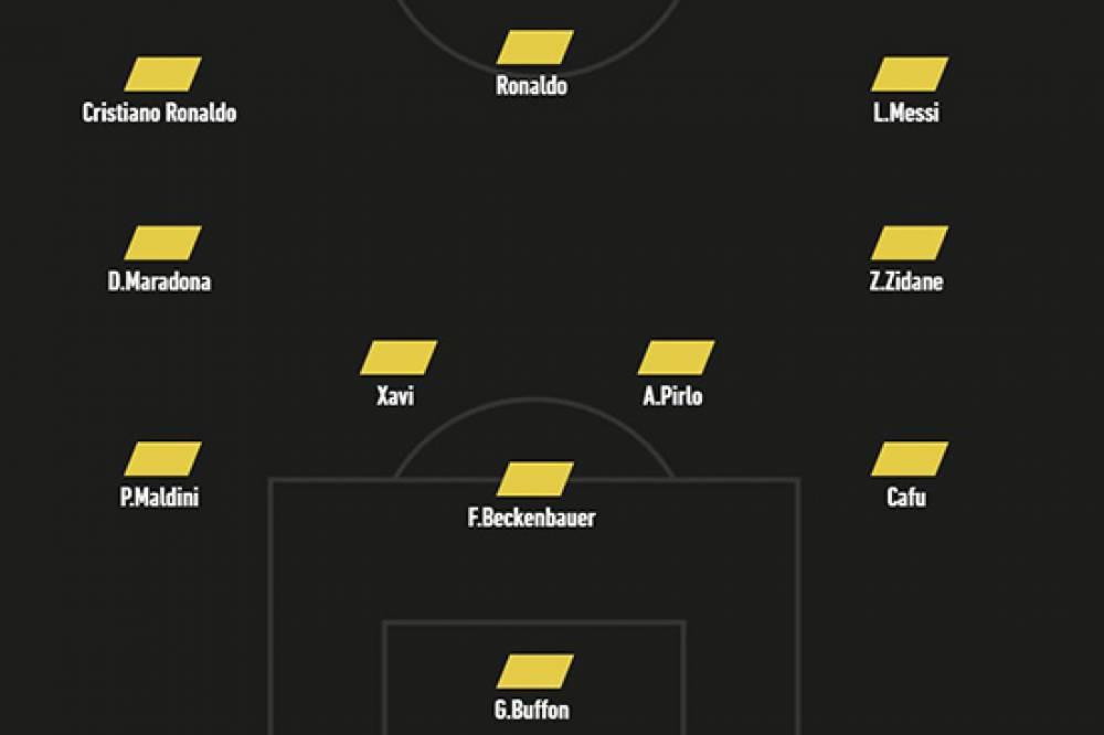 法国足球球迷票选历史最佳阵容:布冯入选,齐达内取代贝利