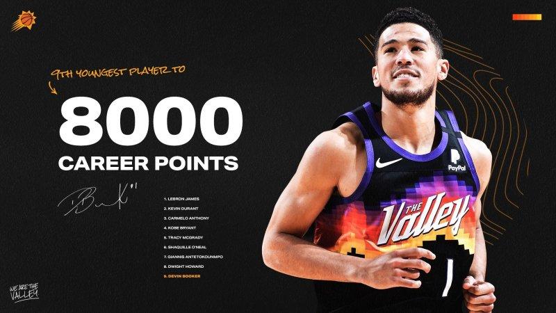 布克职业生涯超越8000分,NBA第9年青达到此成果