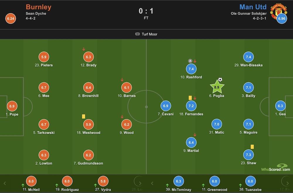 博格巴世界波马奎尔进球被吹,曼联客场1-0伯恩利登顶榜首插图(18)
