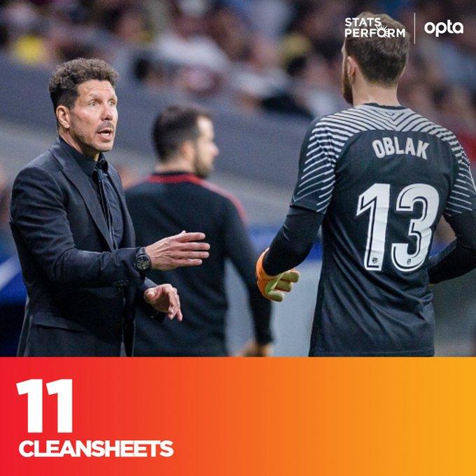 马德里竞技16轮联赛获得11场零封,冠绝五大联赛