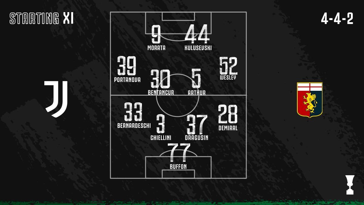 意杯尤文vs热那亚首发:C罗替补,莫拉塔搭档库卢塞夫斯基