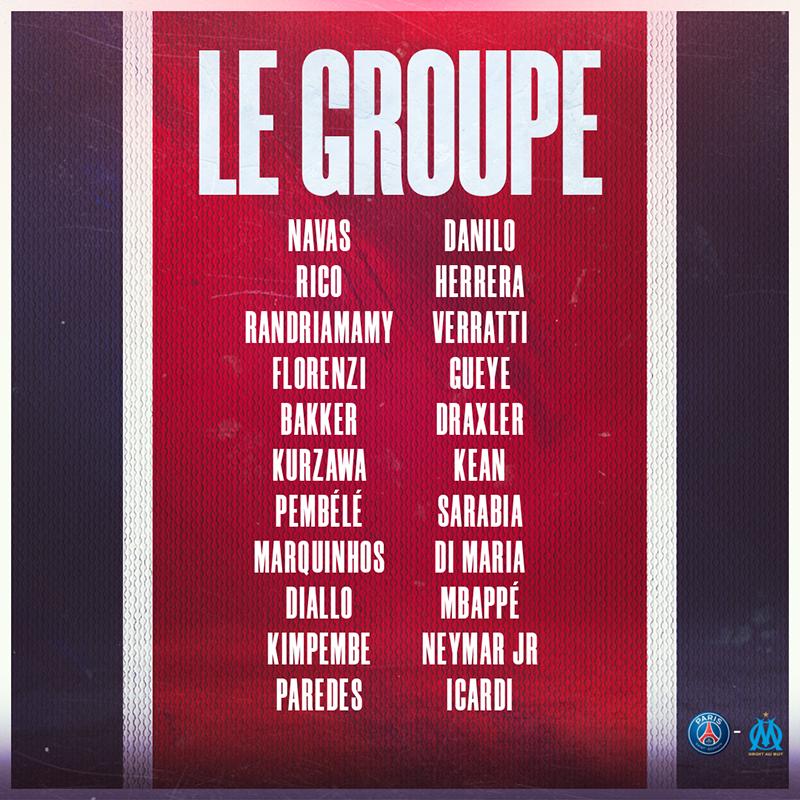 巴黎战马赛大名单:姆巴佩预问,内马尔、金庞贝膝盖撞伤面板数据