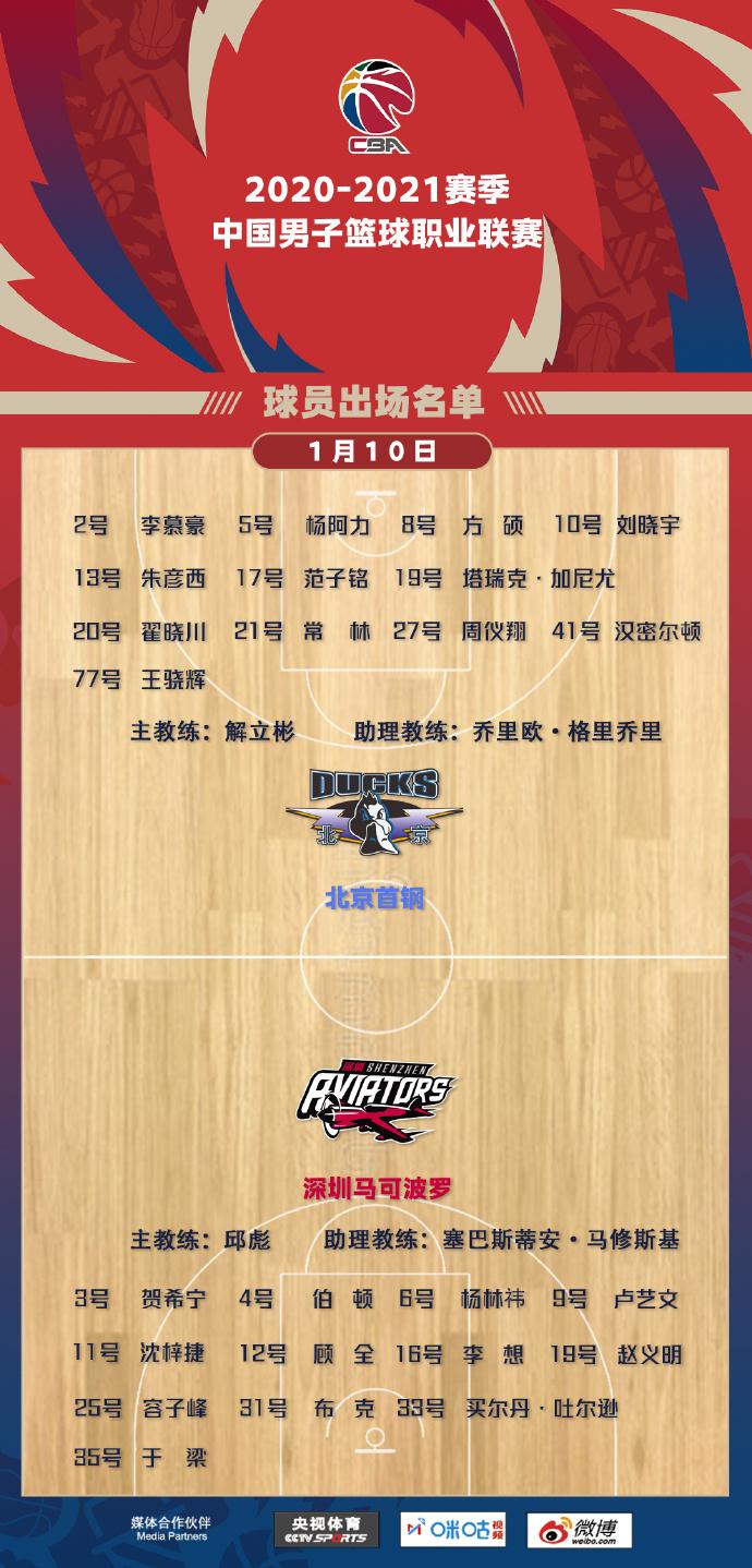 CBA常规赛第28轮,北京男篮将对阵深圳男篮