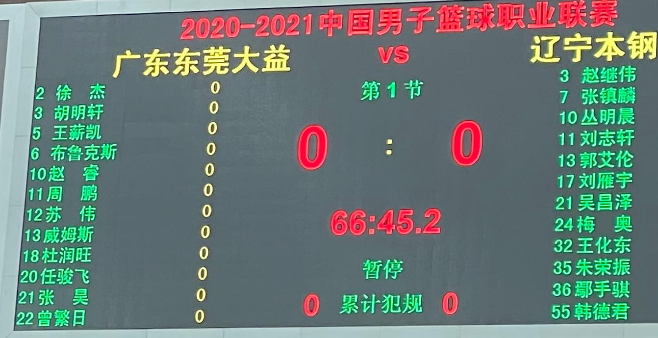 广东vs辽宁大名单出炉:赵睿在列