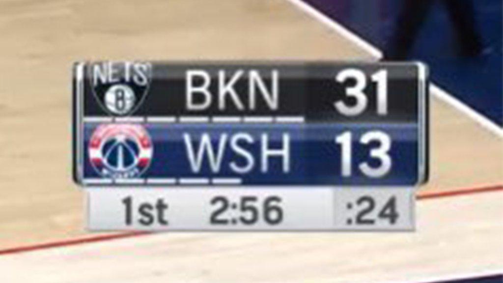 昨日奇才39分钟轰下136分!小托马斯:没防守都是进攻游戏