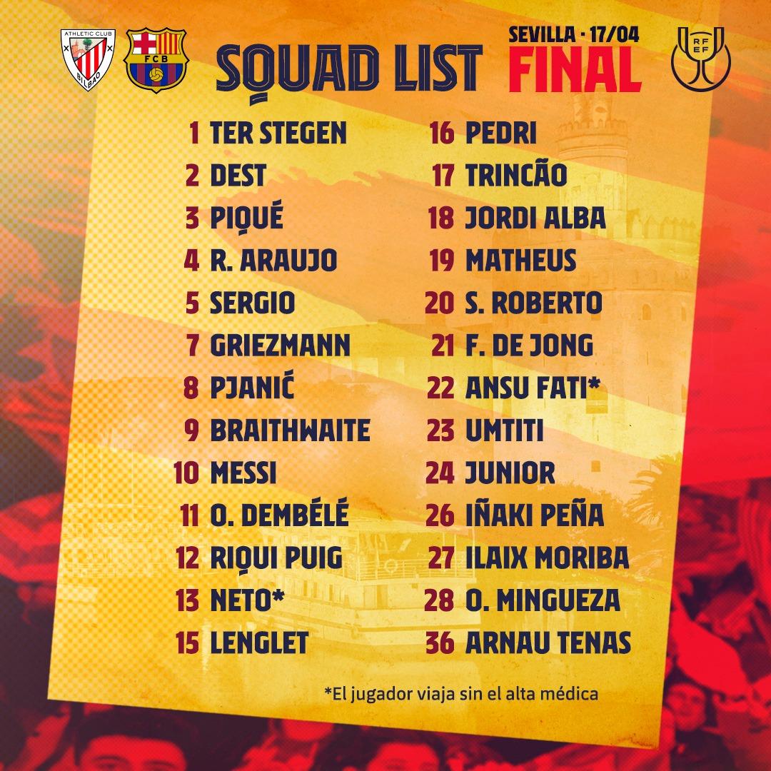 巴萨国王杯决赛大名单:库蒂尼奥缺席,其余球员全数出征