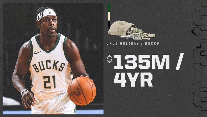 霍勒迪合同大小为4年1.35亿美元,此外还有2500万美元的奖金
