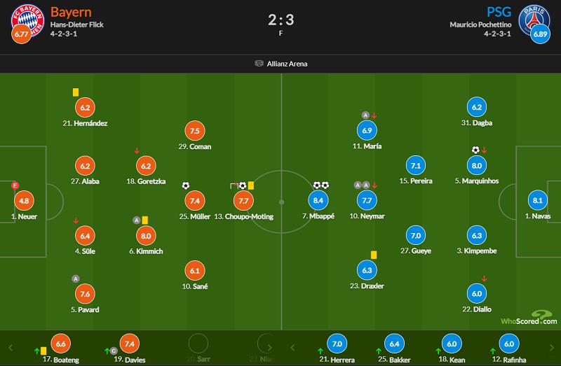 欧冠:姆巴佩双响穆勒破门内马尔2传,巴黎客场3-2拜仁插图(31)