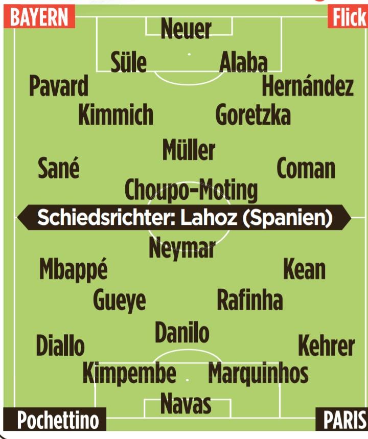 图片报:库阿西首进拜仁欧冠名单,拜仁首发预计不变插图
